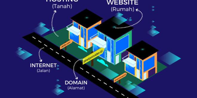 perbedaan domain hosting dan server